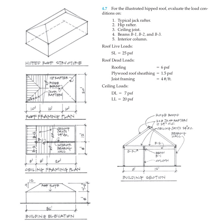 For The Illustrated Hipped Roof Evaluate The Load