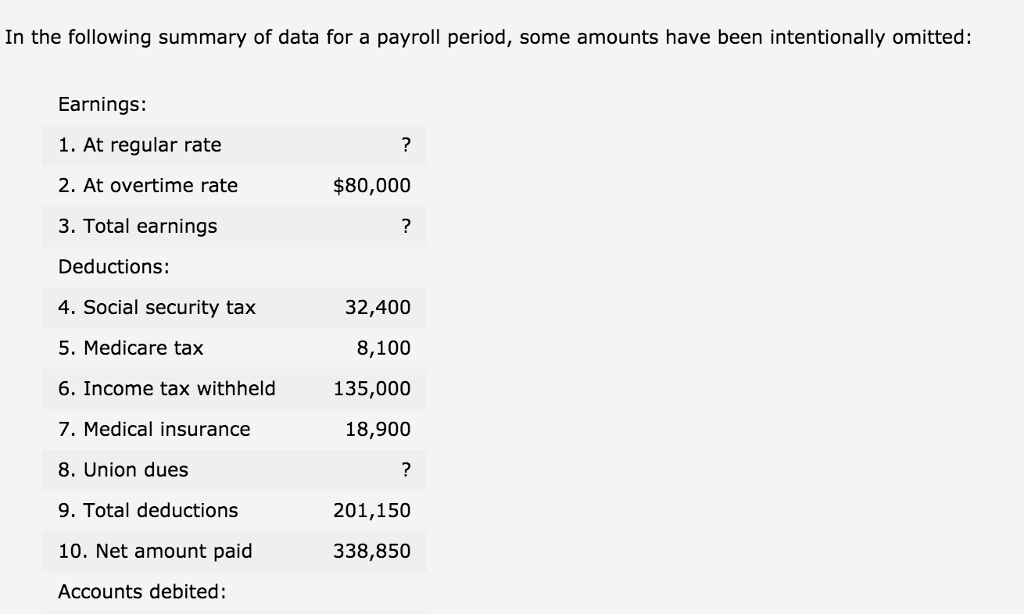 solved in the following summary of data for a payroll per