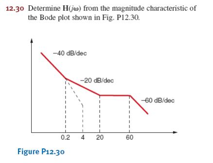 12.30 Determine HGo) from the magnitude characteristic of the Bode plot shown in Fig. P12.30. -40 dB/dec -20 dB/dedc -60 dB/deo 0.2 4 20 60 Figure P12.30