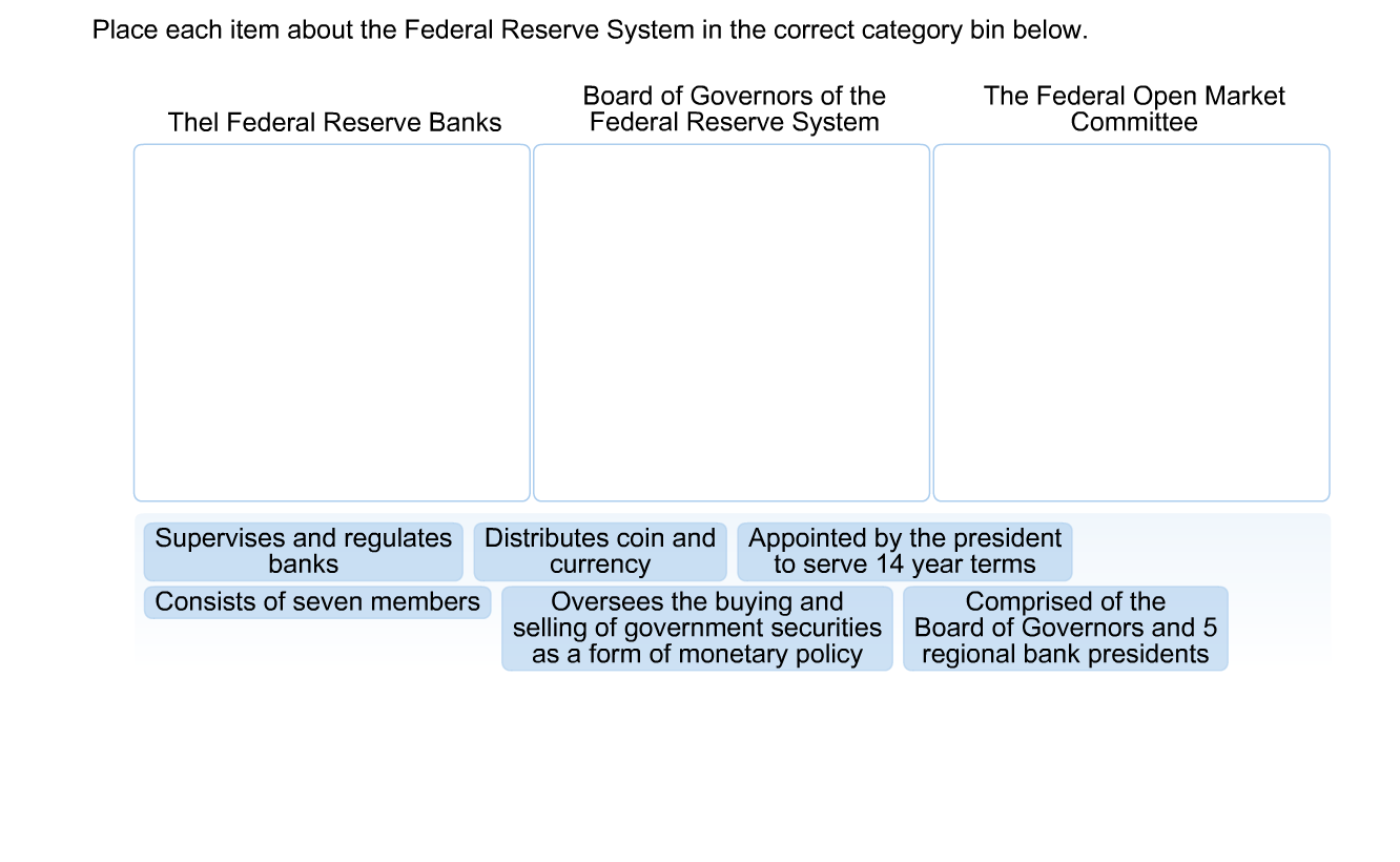 solved: place each item about the federal reserve system i
