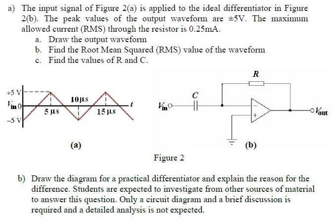 Solved: The Input Signal Of Figure 2(a) Is Applied To The