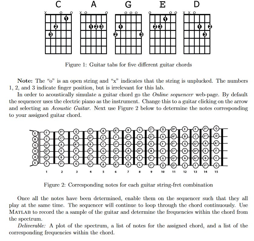 in order to acoustically simulate a guitar chord g chegg com