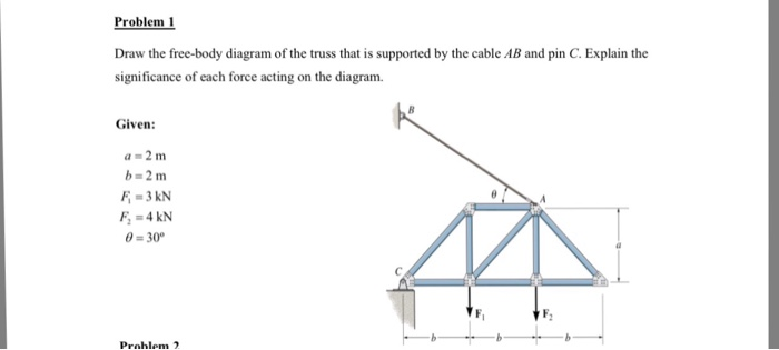 solved draw the free body diagram of the truss that is su  draw the free body diagram of the truss that is su