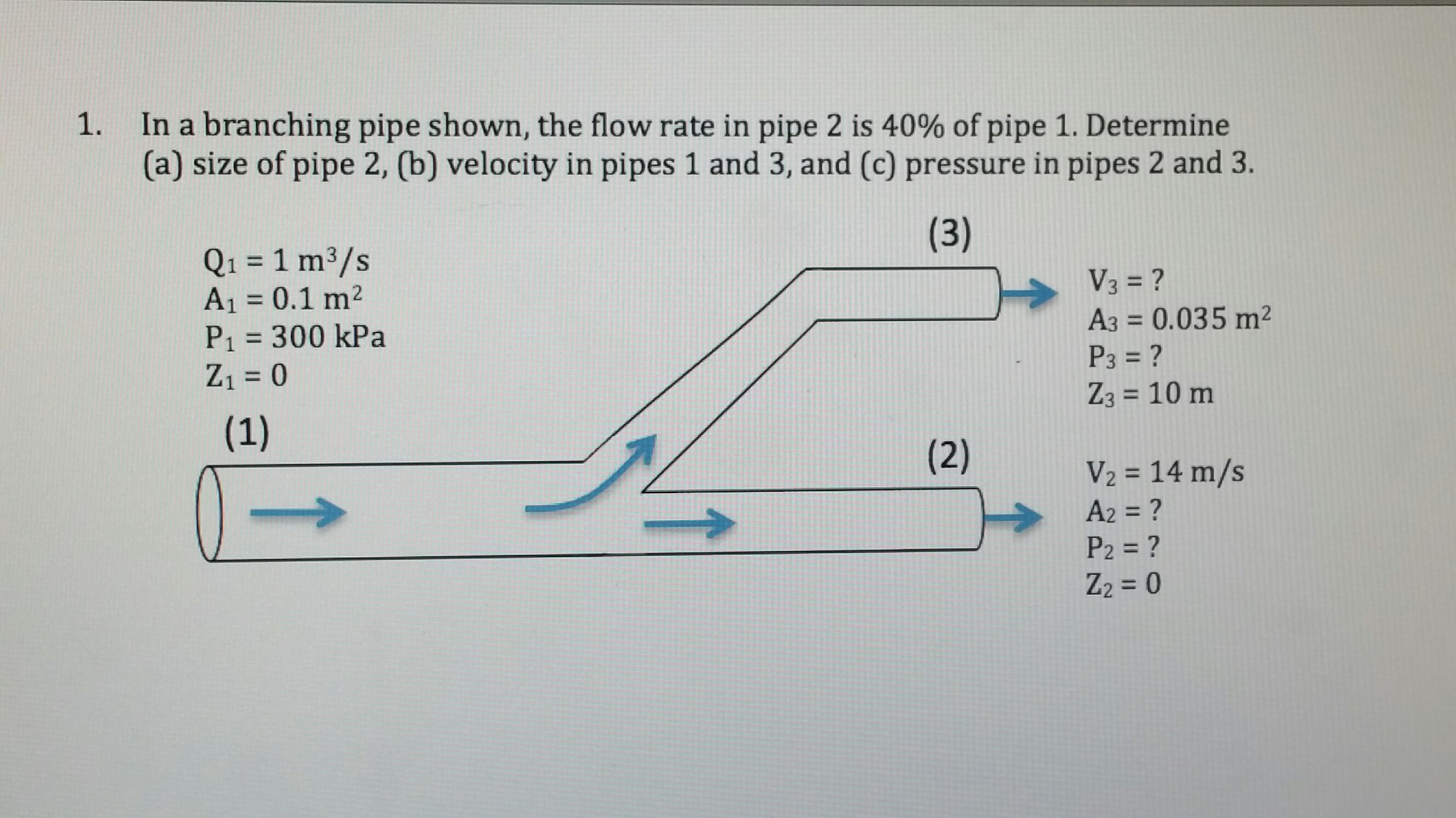 Solved: 1  In A Branching Pipe Shown, The Flow Rate In Pip