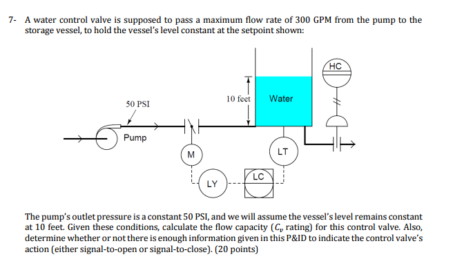 7 A Water Control Valve Is Supposed To Pa Maximum Flow Rate Of 300