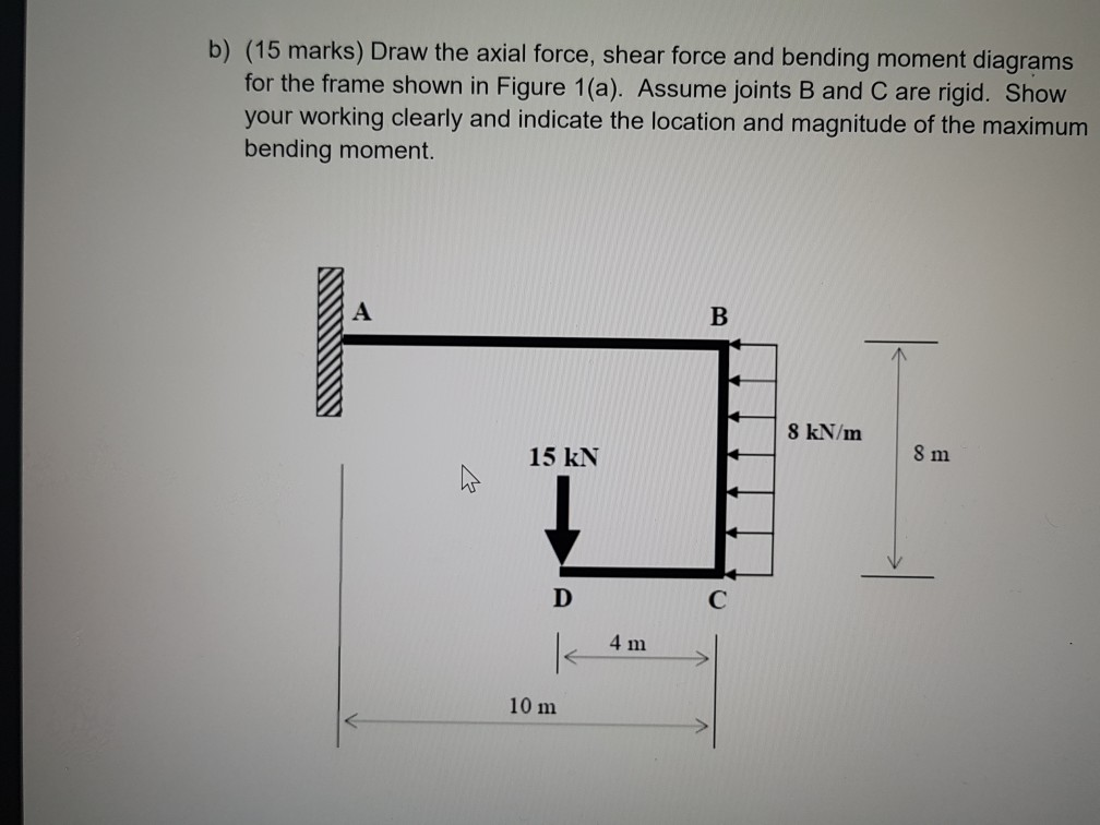 solved b 15 marks draw the axial force shear force an rh chegg com