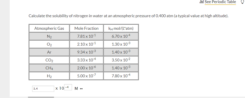 Solved calculate the solubility of nitrogen in water at a see periodic table calculate the solubility of nitrogen in water at an atmospheric pressure of 0400 urtaz Choice Image