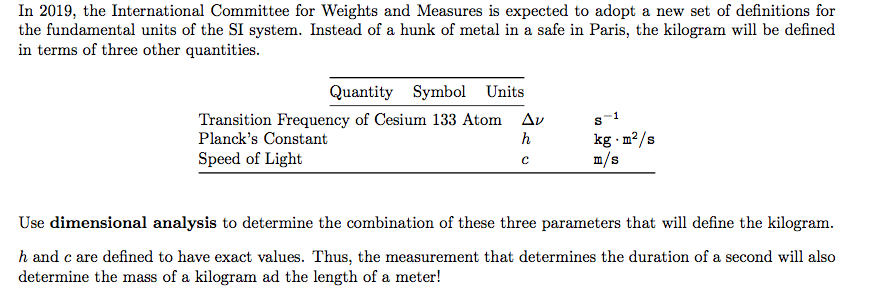 Kilogram To Be Defined By Planck Constant Instead Of A