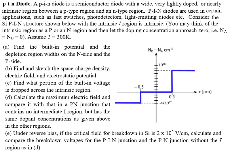 P I N Diode A P I N Diode Is A Semiconductor Diod Chegg