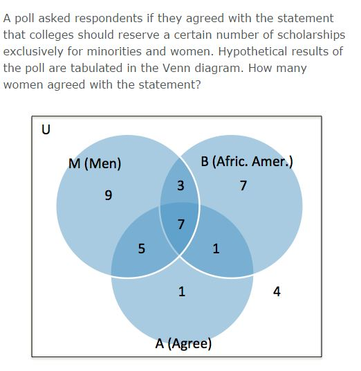 Solved Use The Venn Diagram And The Given Conditions To D