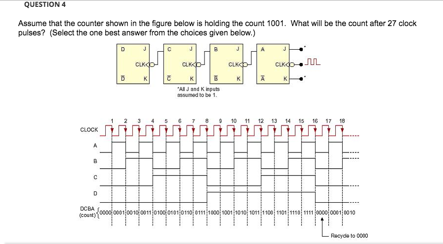 Electrical engineering archive march 25 2018 chegg 1 answer question 4 assume that the counter shown in the figure below is holding the count 1001 fandeluxe Image collections