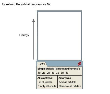 Nickel Orbital Diagram.Solved Construct The Orbital Diagram For Ni Chegg Com