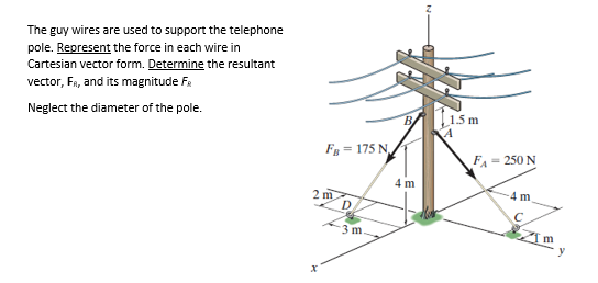 the guy wires are used to support the telephone pole  represent the force  in each