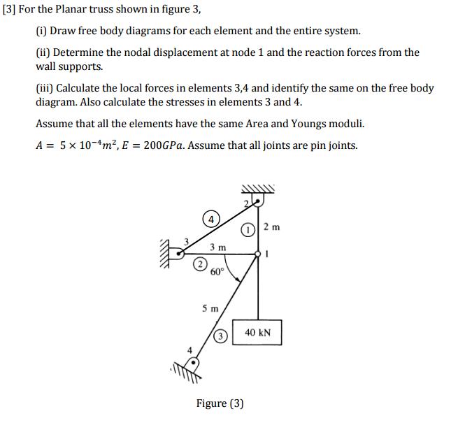 Planar Free Body Diagram Product Wiring Diagrams