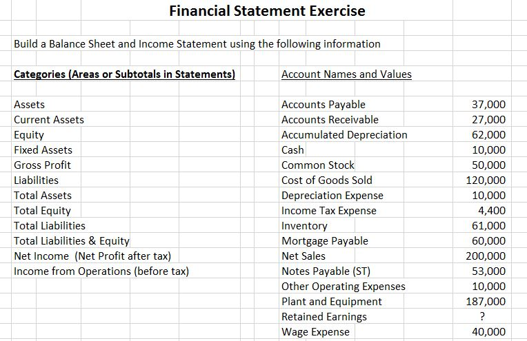 financial statements exercise Chapter 2 accounting review: income statements and balance sheets 21 chapter overview 22 the income statement 23 the balance sheet 24 the importance of accounting for business operations after studying chapter 2, you should be able to: • construct a basic income statement • identify and define each item on a basic income statement.