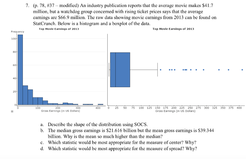 Statistics and probability archive february 05 2017 chegg 78 37 modified an industry publication reports that fandeluxe Images