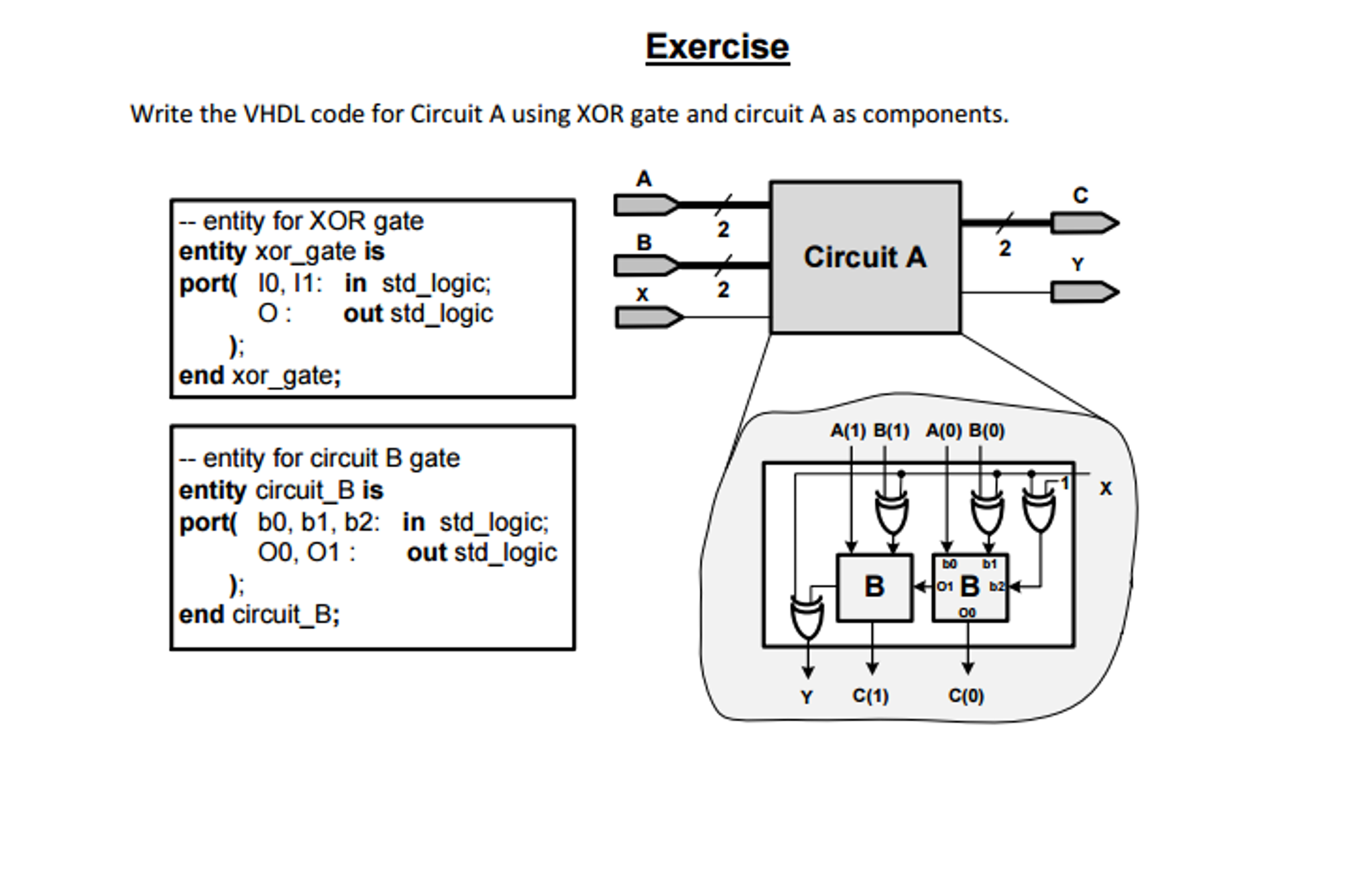 Question: Write the VHDL code for Circuit A using XOR gate and circuit A as  components. entity for XOR gat.
