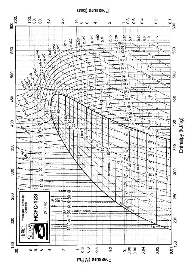 For Each Data Set And Mode Of Operation Plot The R Chegg Com