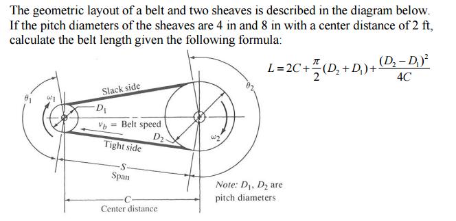 Belt pitch length calculator