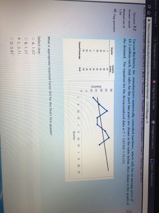 Solved: Am Final E Am F Management Wants Tc C Chegg Study