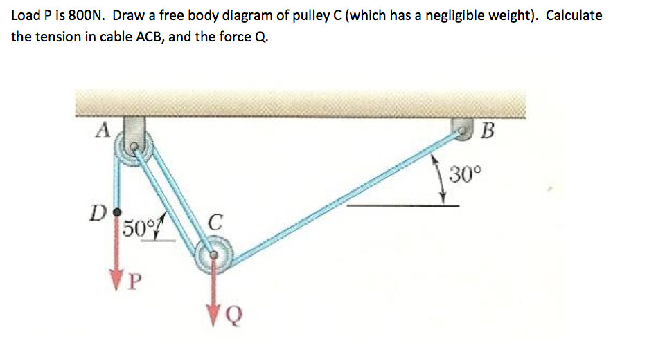 solved load p is 800n draw a free body diagram of pulley rh chegg com free body diagram pulley with mass free body diagram of pulley with friction