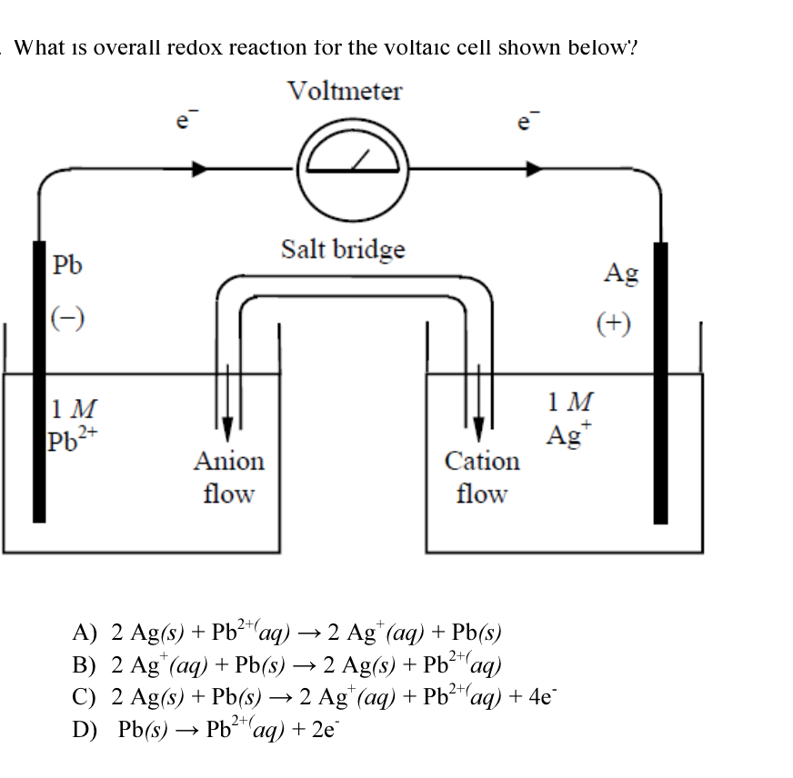 Solved what is overall redox reaction tor the voltaic cel question what is overall redox reaction tor the voltaic cell shown below vol meter salt bridge pb 1 m 1 m ccuart Image collections