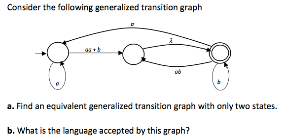 solved consider the following generalized transition grap