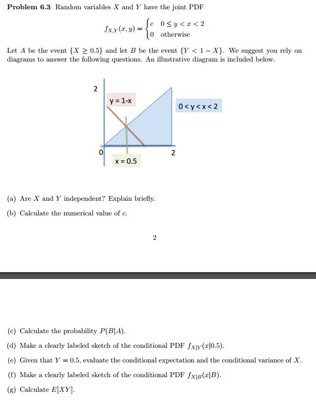 Solved random variables x and y have the joint pdf fx y random variables x and y have the joint pdf fx ccuart Choice Image