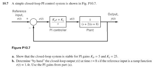 Strange Solved A Simple Closed Loop Pi Control System Is Shown In Wiring Cloud Hisonuggs Outletorg