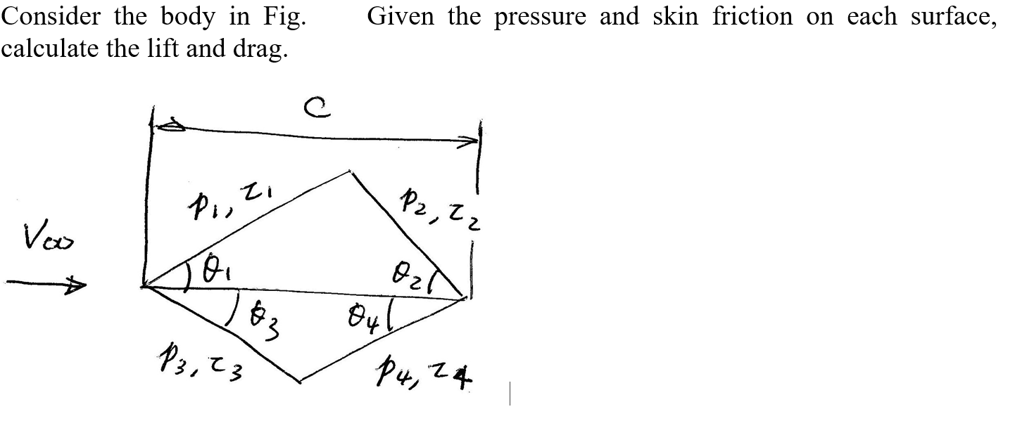Solved: Consider The Body In Fig  Given The Pressure And S