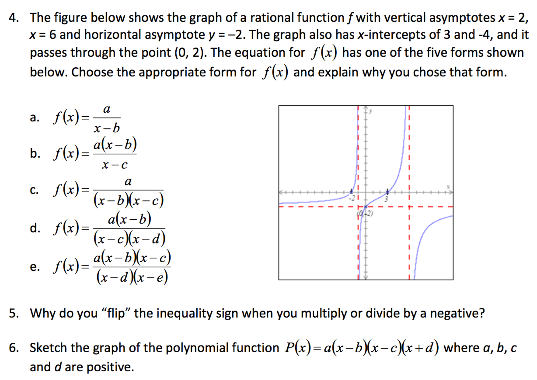 solved: the figure below shows the graph of a rational fun