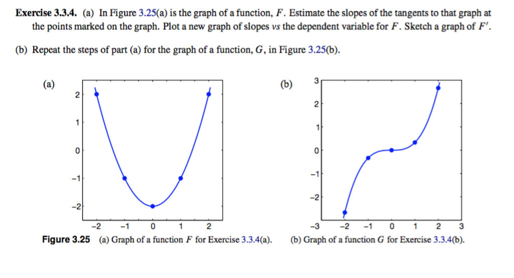 Solved please help so confused on what its even asking exercise 334 a in figure 325a is the ccuart Choice Image