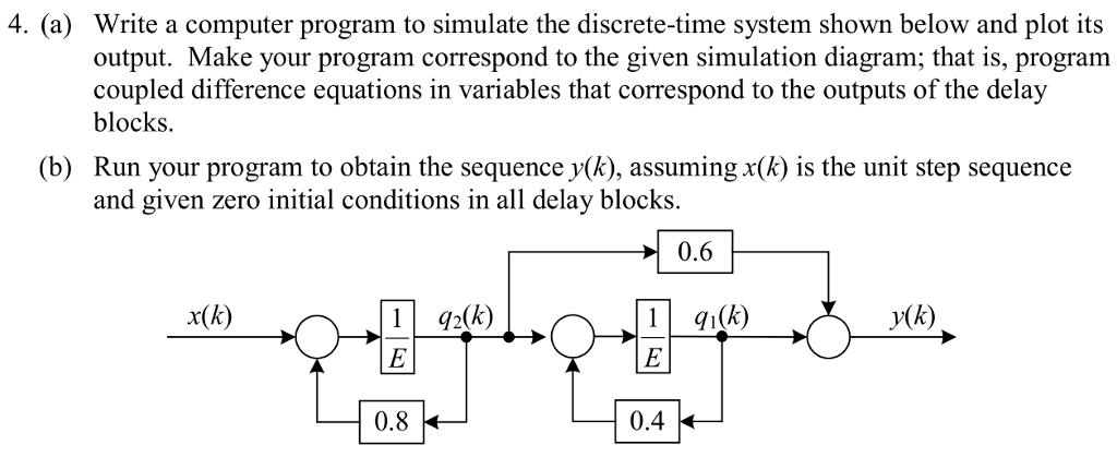 4. (a) Write a computer program to simulate the discrete-time system shown below and plot its output. Make your program correspond to the given simulation diagram; that is, program coupled difference equations in variables that correspond to the outputs of the delay blocks. (b) Run your program to obtain the sequence y(k), assuming x(k) is the unit step sequence and given zero initial conditions in all delay blocks. 0.6 x(k) y(k) 0.8 0.4