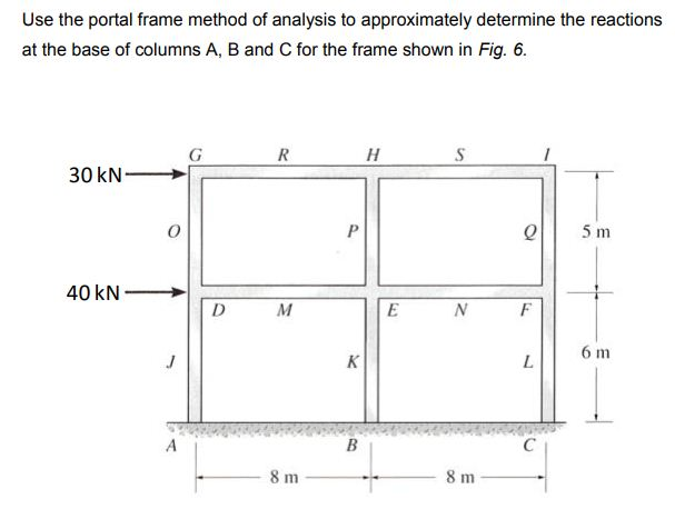 Solved: Use The Portal Frame Method Of Analysis To Approxi ...