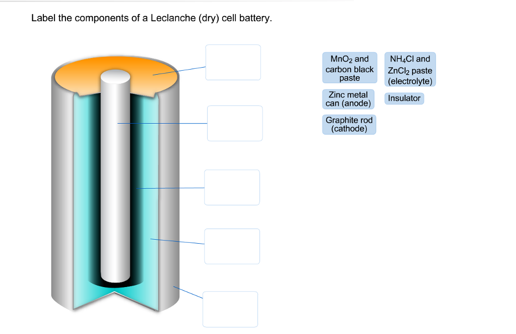 solved label the components of a leclanche dry cell bat rh chegg com parts of a dry cell battery diagram alkaline dry cell battery diagram