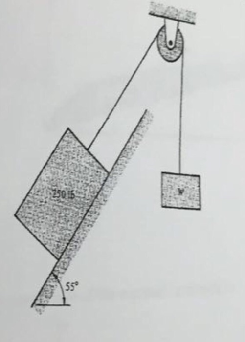 Solved a 250 lb crate rests on an inclined plane as shown show free body diagram ccuart Image collections