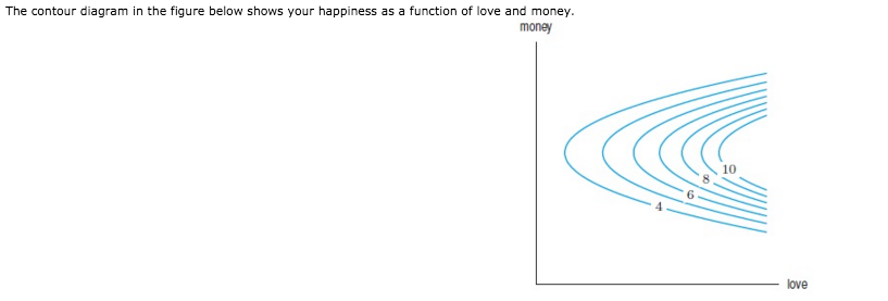 describe the functions of money