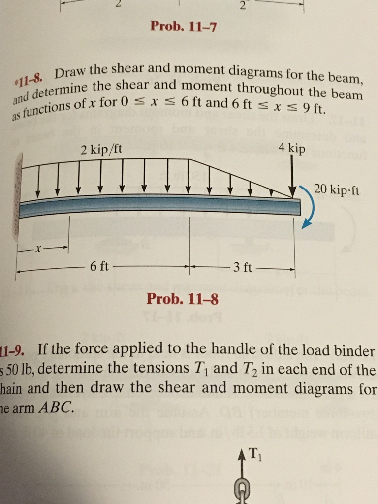 Solved Draw The Shear And Moment Diagrams For Beam A Beams 11 7 Determine