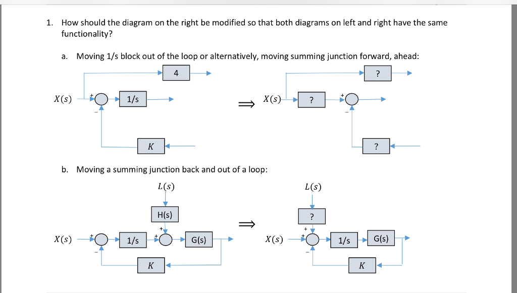 Solved  1  How Should The Diagram On The Right Be Modified
