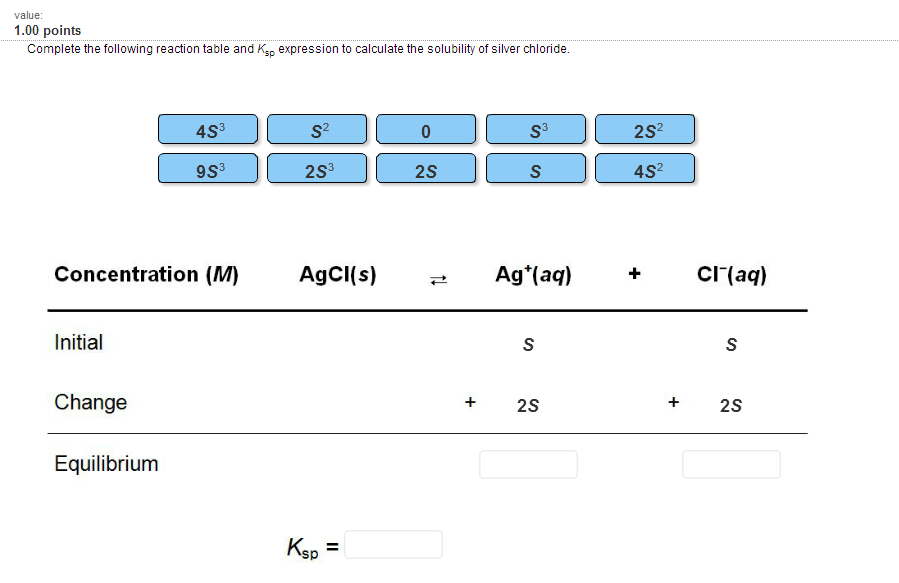 how to read a solubility table
