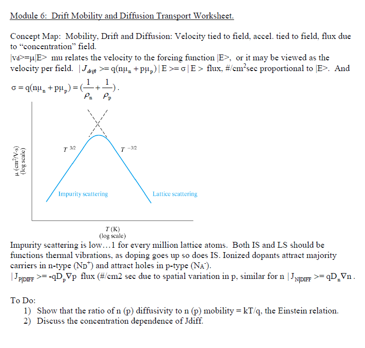 Solved Concept Map Mobility Drift And Diffusion Veloci