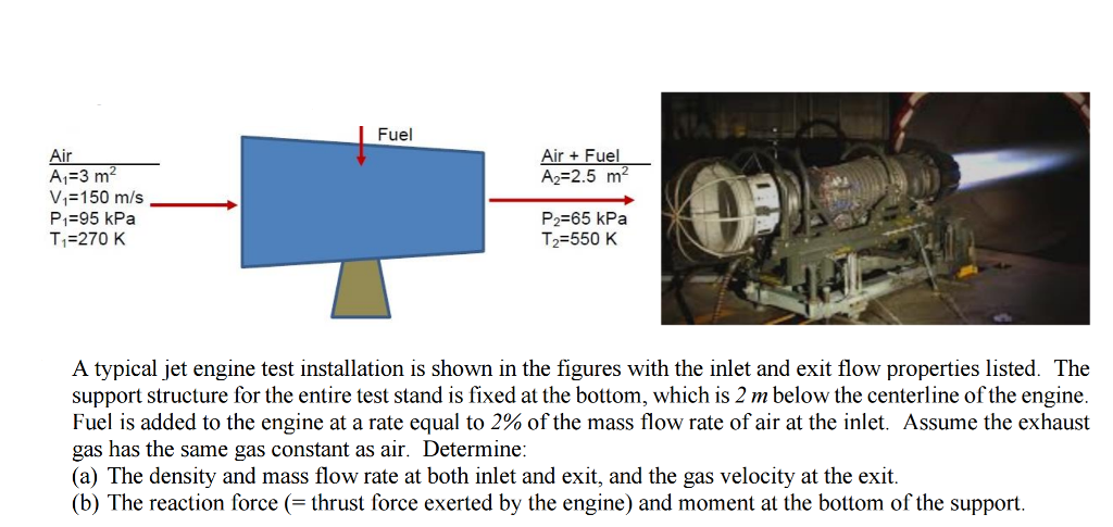 jet engine propulsion typical ultilearn