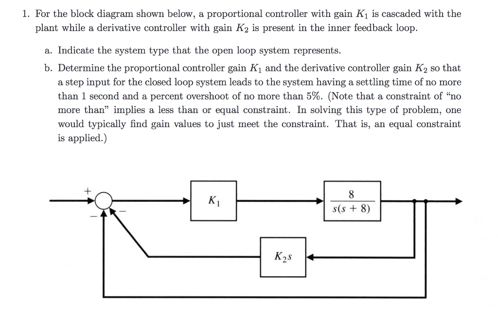 Solved 1 For The Block Diagram Shown Below A Proportion
