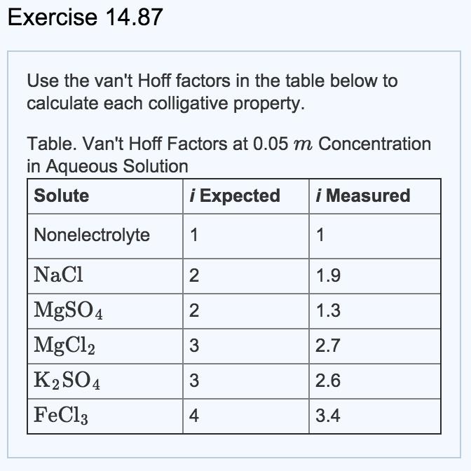 Magnesium Sulfate State At Room Temperature