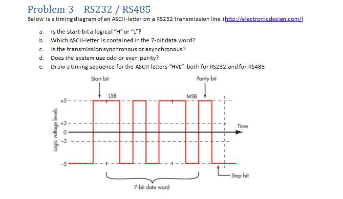 Problem 3  Rs485 Below Is A Timing Diagram