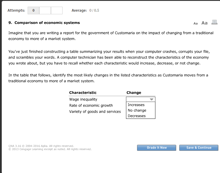 Premise Indicator Words: Solved: Comparison Of Economic Systems Imagine That You Ar