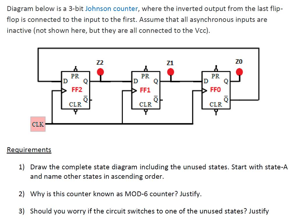 logic diagram of johnson counter logic diagram of 8 bit alu