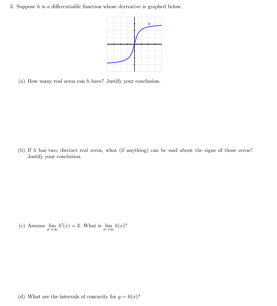 Suppose h is a differentiable function whosc derivative is graphed below h  (a