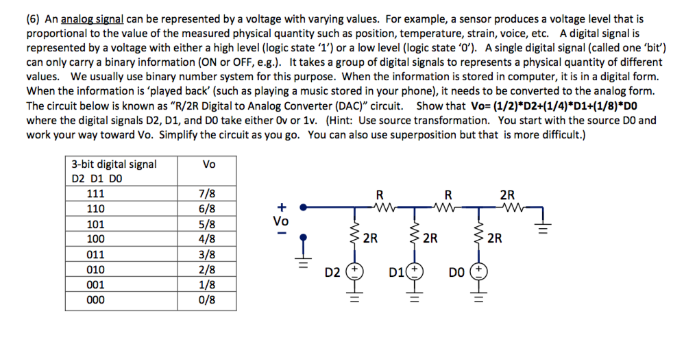Solved 6 An Analog Signal Can Be Represented By A Volta