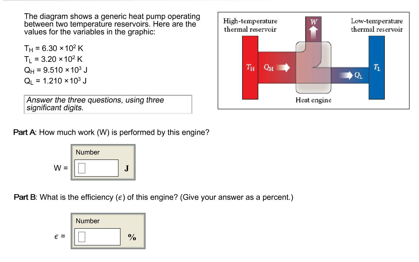 Question: The diagram shows a generic heat pump operating between two  temperature reservoirs. Here are the .